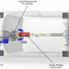 Transmisie hidraulica Artemis pentru BMW 530i