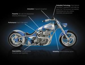 Motocicleta intel