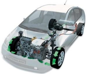 Toyota Prius frana regenerativa