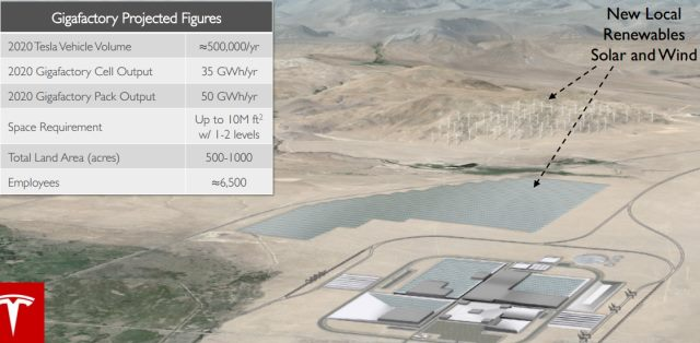 Fabrica Tesla Gigafactory Nevada