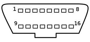 Pini conector OBD